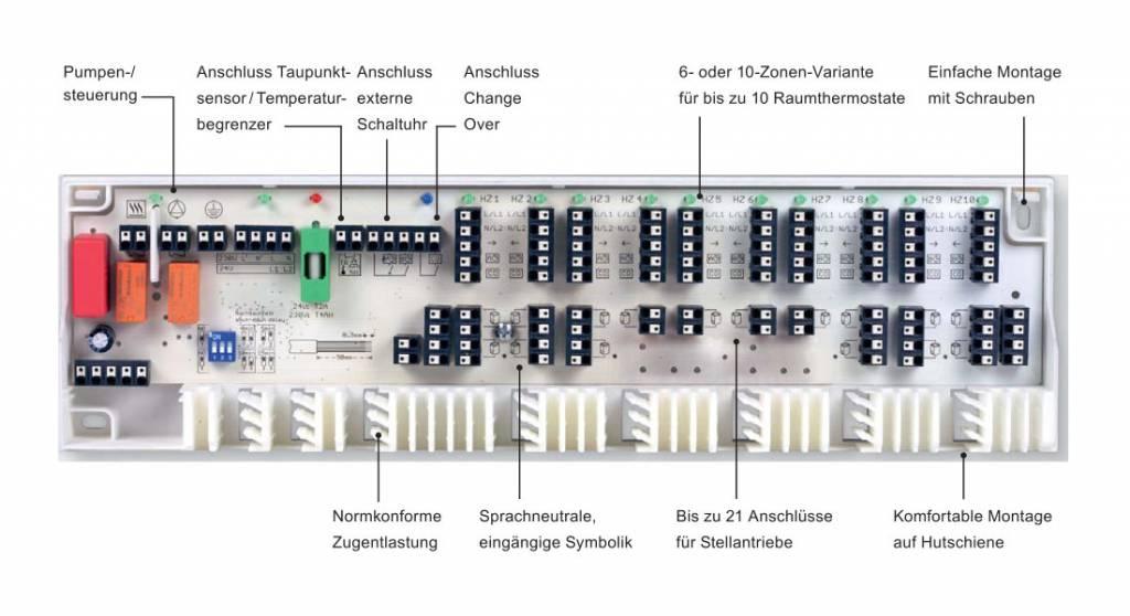 Möhlenhoff Klemmleiste 230V mit 6 Zonen und Pumpenmodul - PEFRA ...