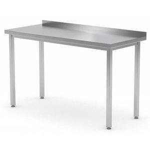 XXLselect Stół Przyścienny. Wszystkie meble ze stali dostępne w dowolnym rozmiarze!