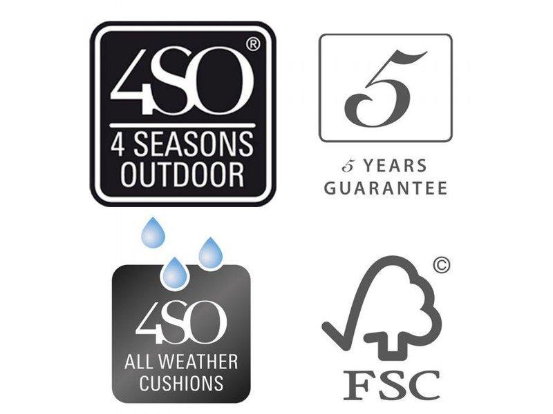 4 Seasons Outdoor Scandic Diningset 7-Delig mit Louvre  gartentisch 240cm x 100cm