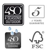 4 Seasons Outdoor Duke Loungeset 4-delig inklusiv Teak Tisch