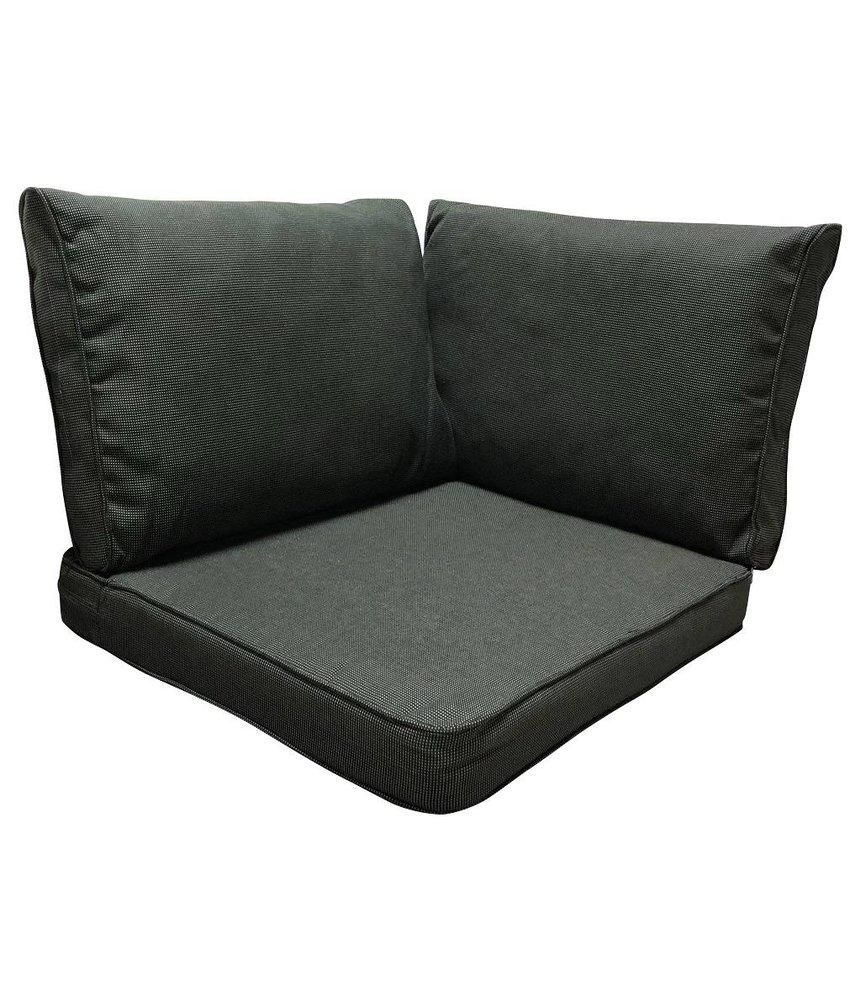 Madison Kissenset 3-Teilig Rib Schwarz für Loungemöbel und Gartenmöbel
