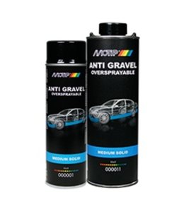Motip Undercoating Grijs 500ml