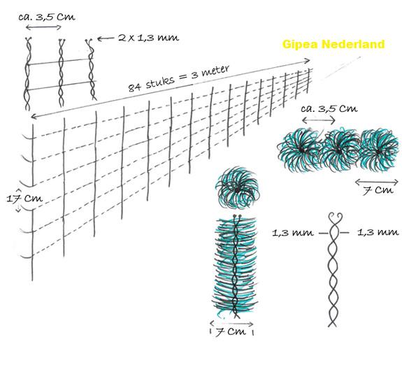 Green-Fence 1 meter hoog en 3 meter lang