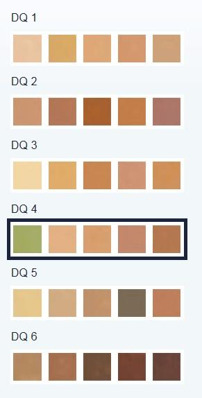 Dermacolor Dermacolor Camouflage Quintet Set DQ4
