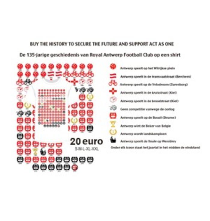 T-shirt 135 ans Antwerp