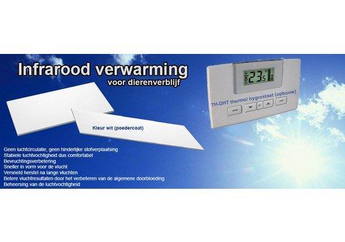 Infrarood Warmtepanelen