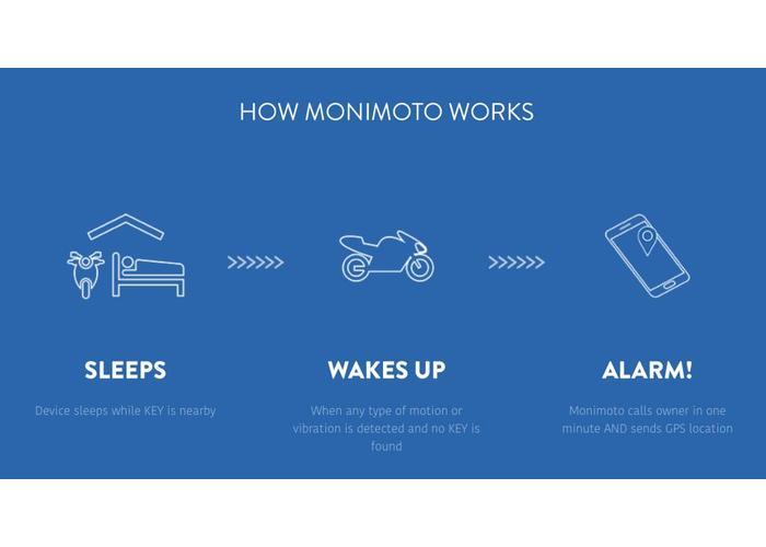 MoniMoto Smart Alarm Systeem