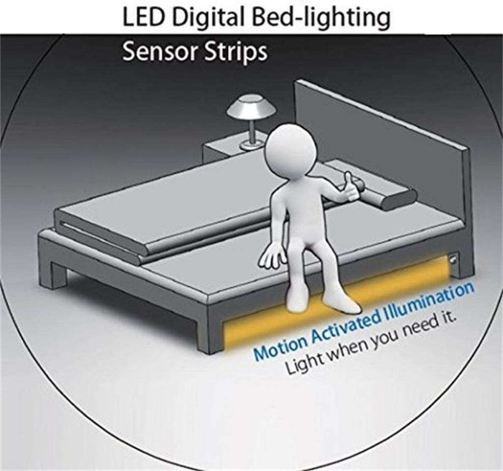 Avrena Bed LED verlichting- 2 stuks LED strip met 2 ...