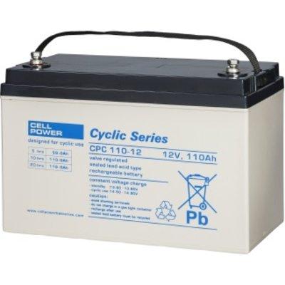 Cellpower Accu Elektrische buitenboordmotor of binnenboordmotor