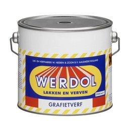 Werdol Grafietverf middelgrijs