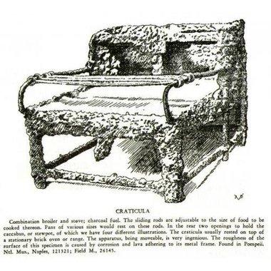 Roman cooking rack