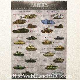 Tank poster