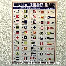Cartel banderas de señal internacional