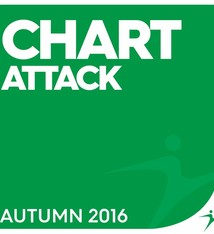 Move Ya! #2 Chart Attack Autumn 2016