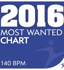 Move Ya! 2016 Most Wanted - Chart - 140BPM