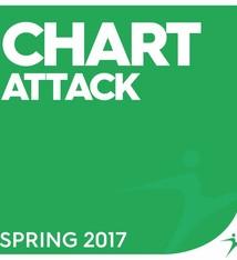 Move Ya! Chart Attack - Spring 17