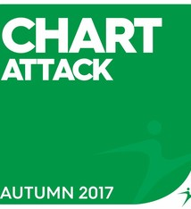 Move Ya! #03 Chart Attack - Autumn 2017