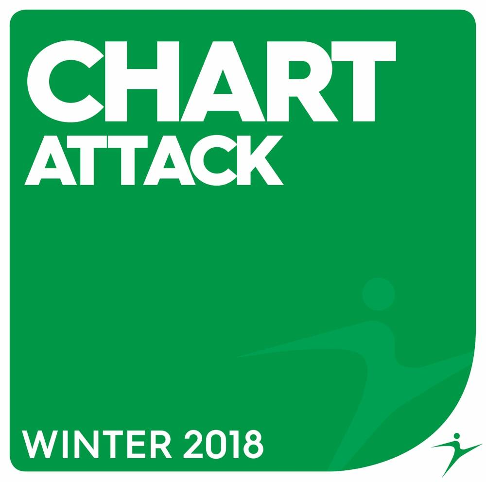 Move Ya! Chart Attack - Winter 18