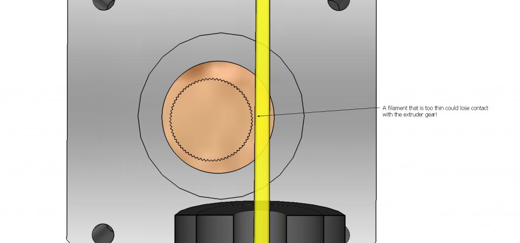 3D filament Diameter tolerantie