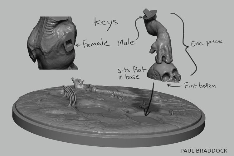 3D model van Paul Braddock
