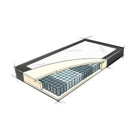 Caresse 7-Zone Pocketveer matras