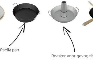 Wat is Culinary Modular System?