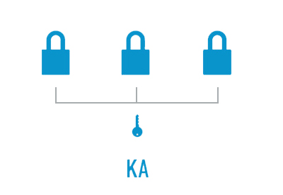 Lockout-tagout- key systems - lockout-tagout-shop