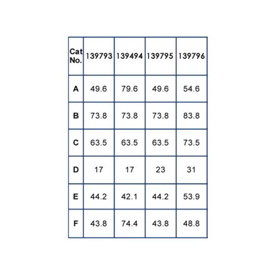 Drucktastenverriegelung rot 139793-139796