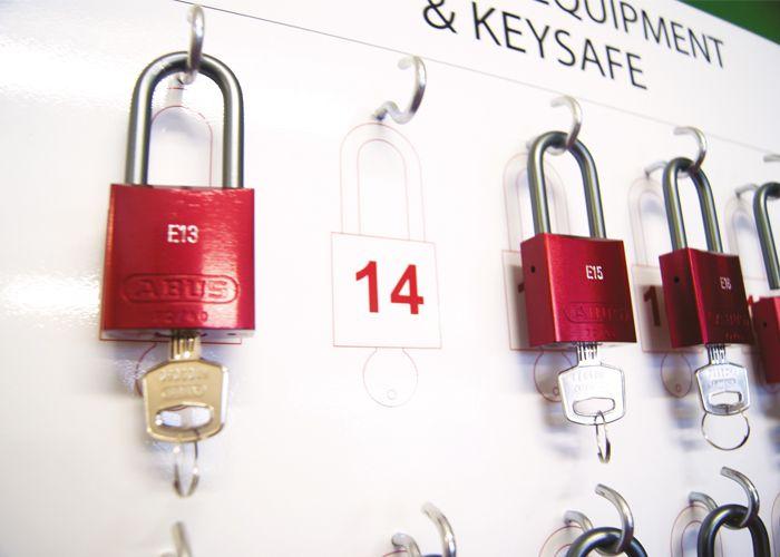 Lock-out Schaduwborden