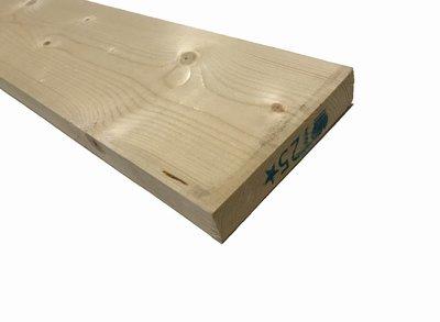 Vuren Plank Geschaafd 28x145mm