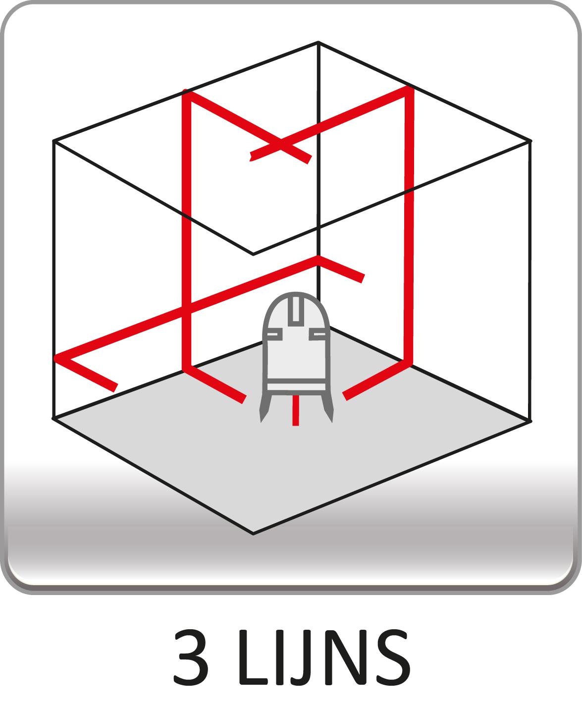 3 lijns kruislijnalser