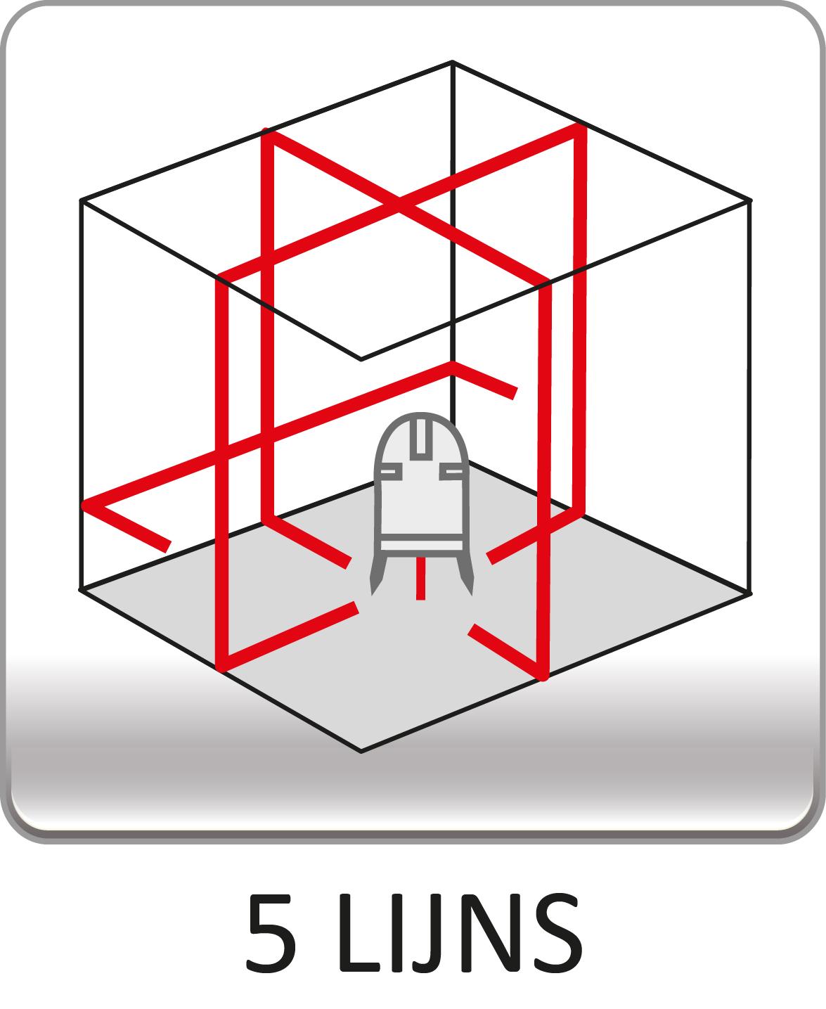 5 lijns kruislijnlaser