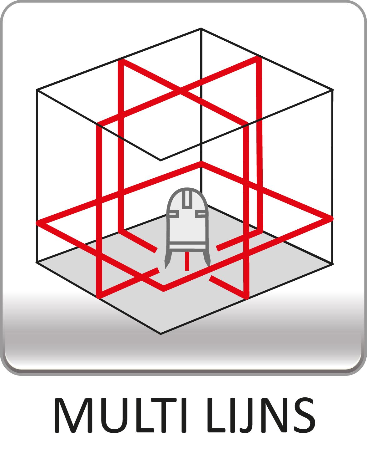 Multilijns kruislijnlaser