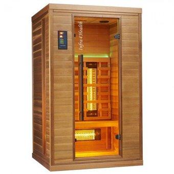 test infrarood sauna