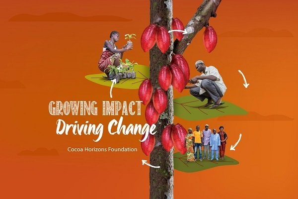 Cocoa Horizons Foundation