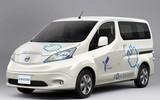 Laadpaal Nissan e-NV200