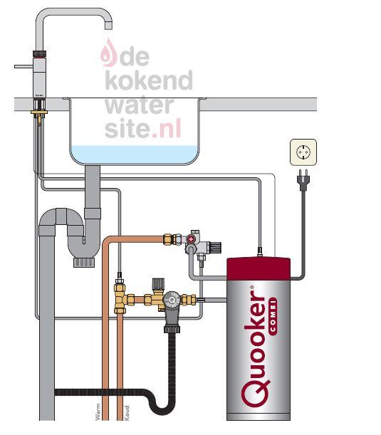 quooker fusion square rvs met combi reservoir met a label