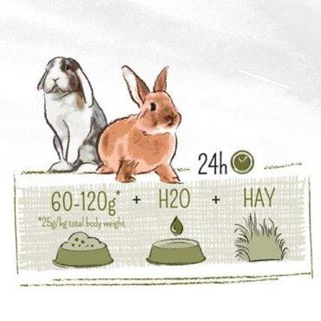 Witte Molen PUUR Kaninchen 5,5 kg
