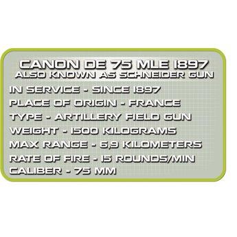 Cobi Cobi - Small Army - WW2 Schneider Gun (2183)