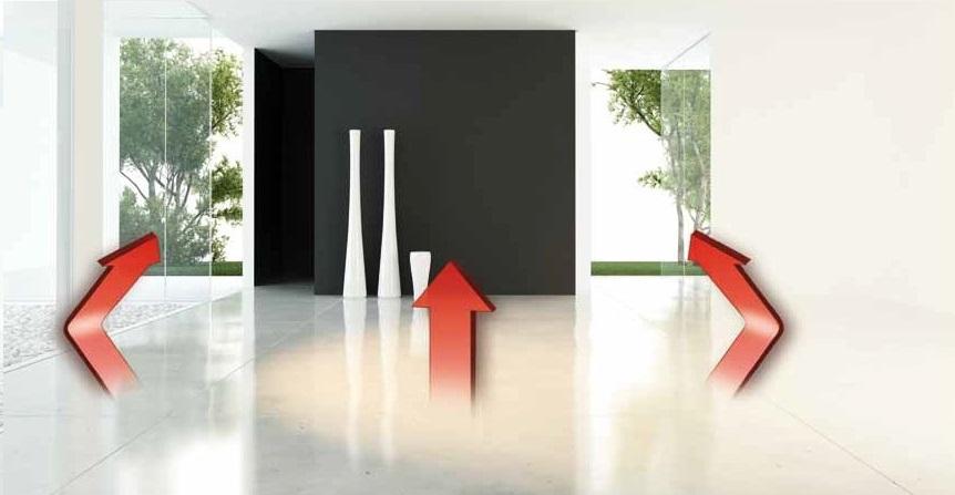 Voordelen vloerverwarming