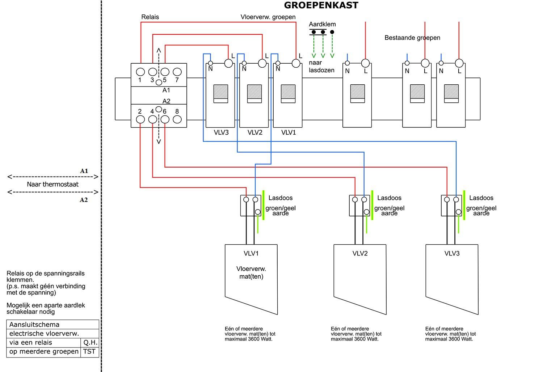Gietvloer en elektrische vloerverwarming - Elektrische vloerverwarming