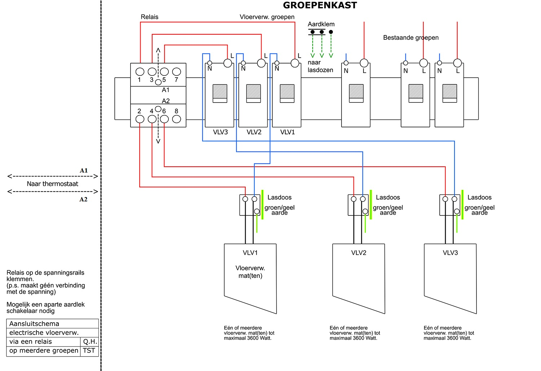 Informatie over elektrische vloerverwarming - Elektrische ...