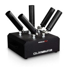 CO2 effecten