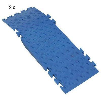 Defender Rolstoel kabelbrug hellingsonderdeel