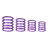 Gravity RP5555PPL1 Universeel Gravity ringen pakket Power Purple