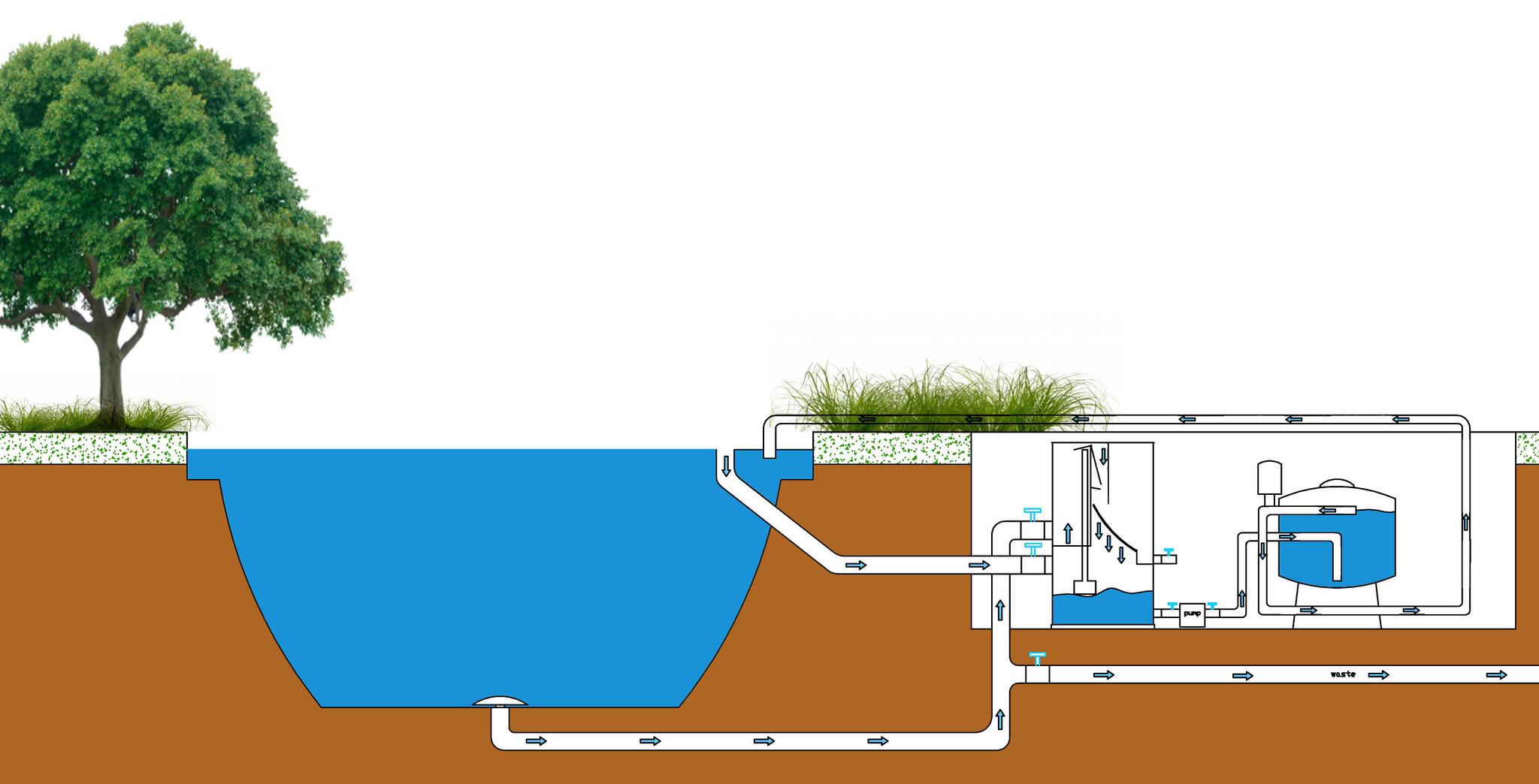 vijverfiltersysteem