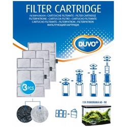 Duvo+ Filterwatten (Panorama)