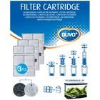 Duvo+ Filter Cartridge voor Panorama