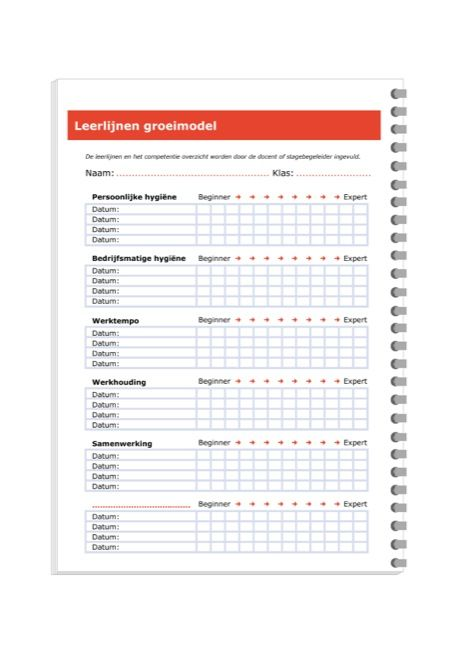 Keuken Werkbank Horeca : PRO 2 Keuken – Werkboek in handig formaat (17 x 24 cm) met