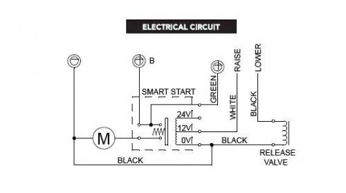 Hydraulische vermogenseenheid Enkelwerkend 12V/1,8kW